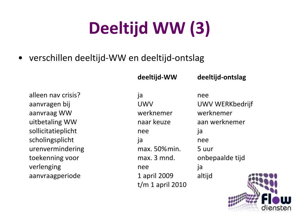 Deeltijd WW (3)