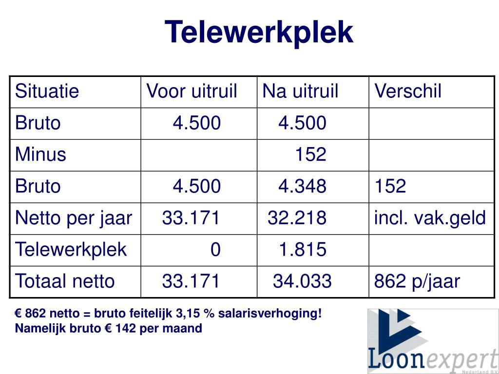 Telewerkplek