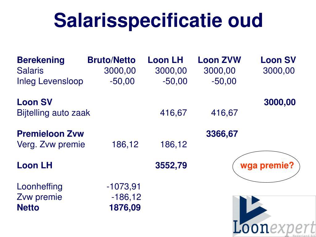 Salarisspecificatie oud
