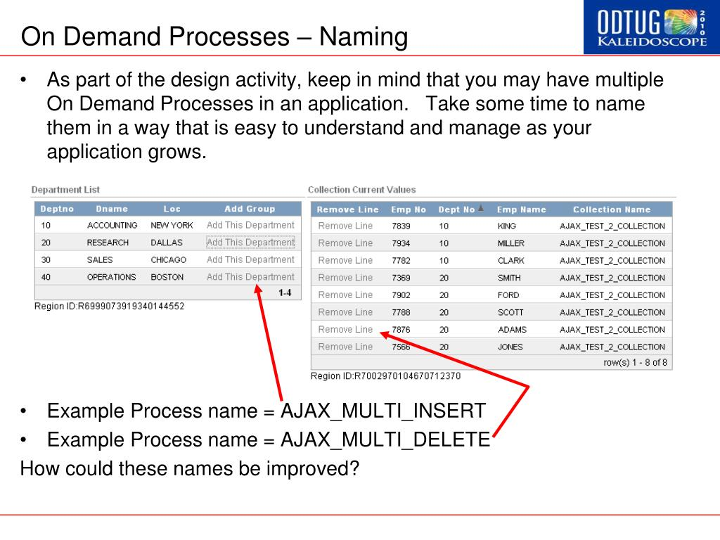 On Demand Processes – Naming
