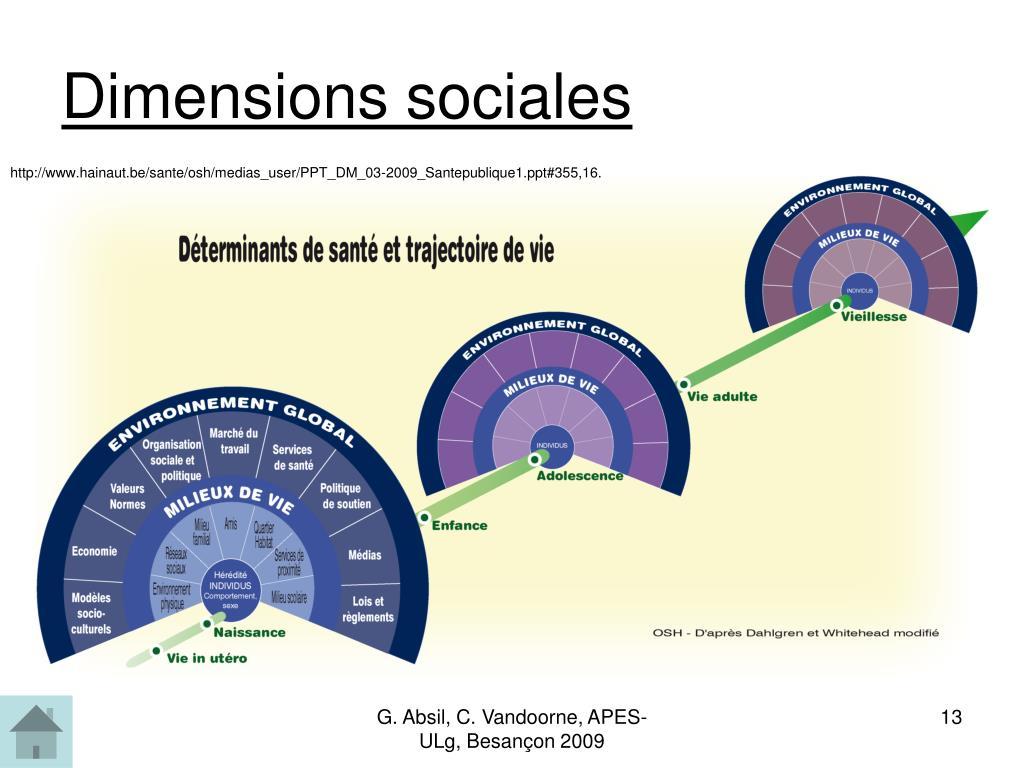 Dimensions sociales
