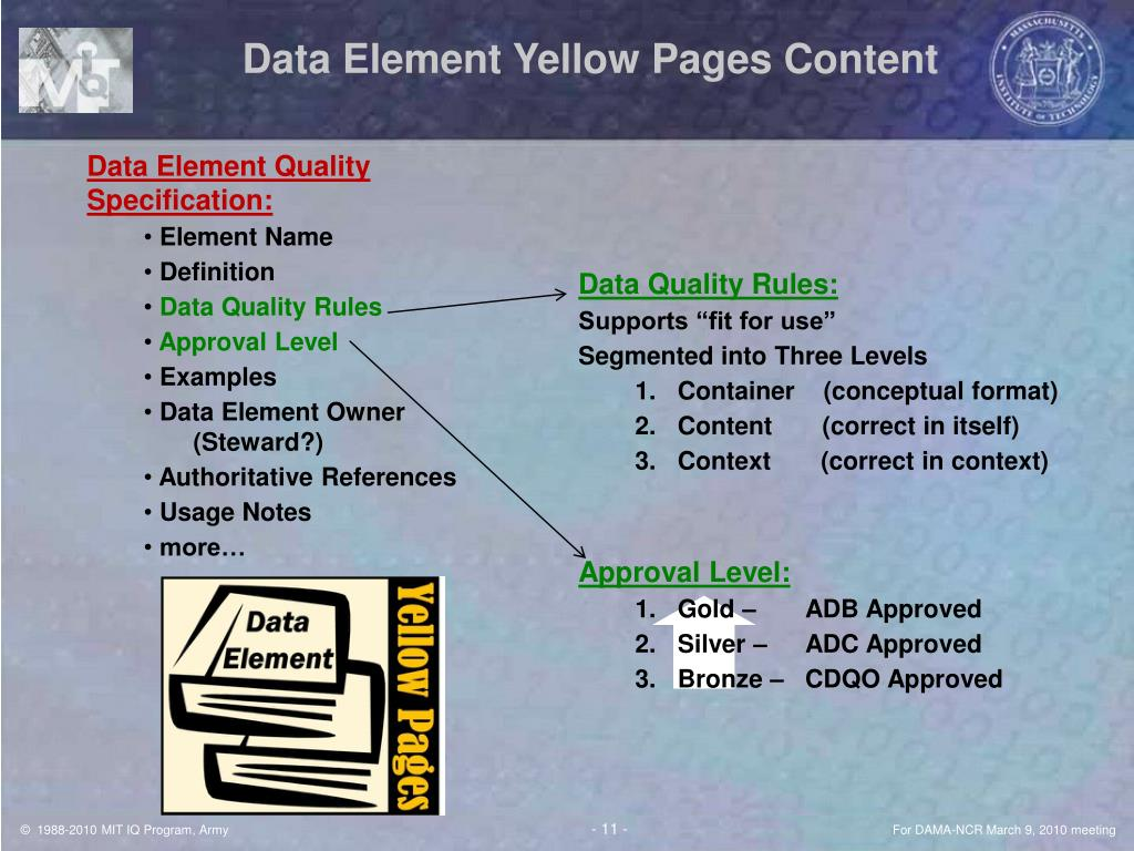 Data Element Yellow Pages Content