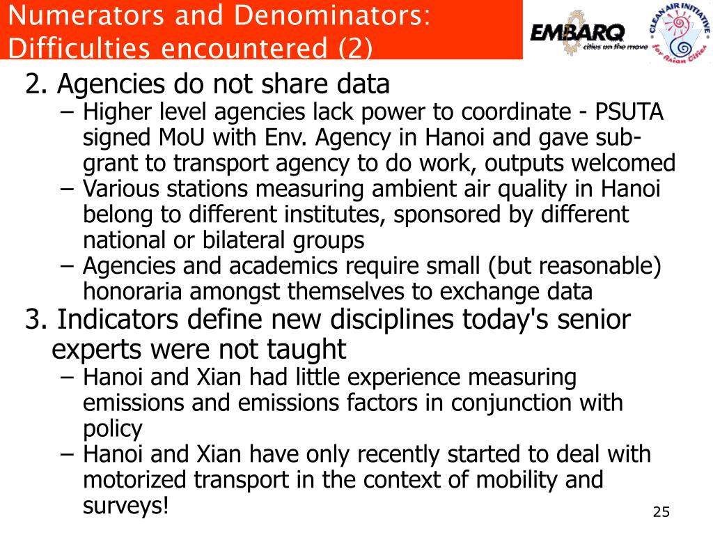 Numerators and Denominators: Difficulties encountered (2)
