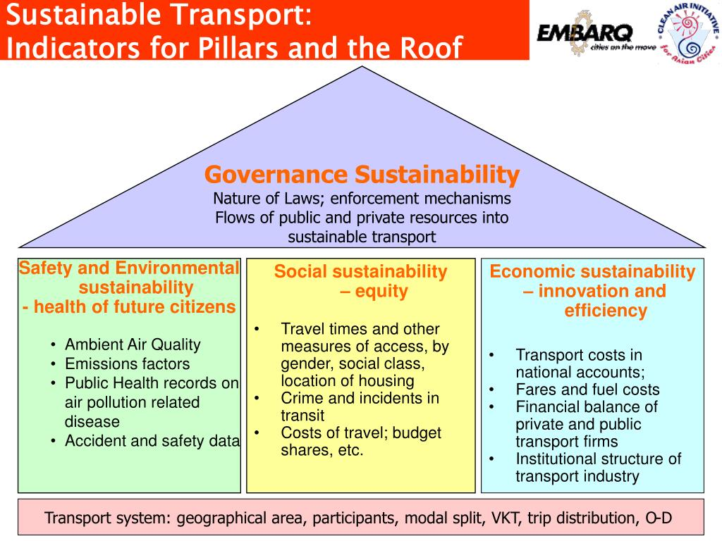 Sustainable Transport:            Indicators for Pillars and the Roof
