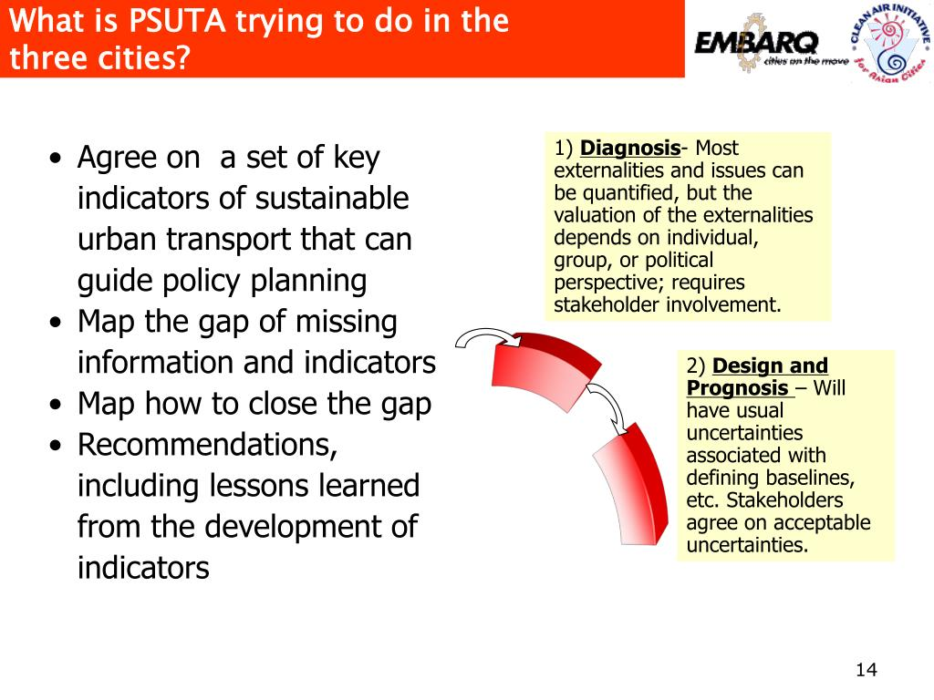 What is PSUTA trying to do in the three cities?