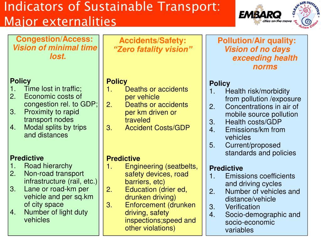 Indicators of Sustainable Transport: Major externalities