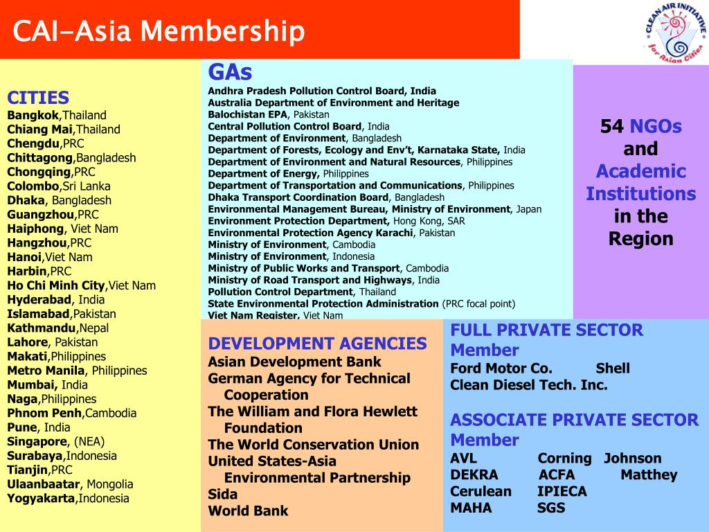 CAI-Asia Membership