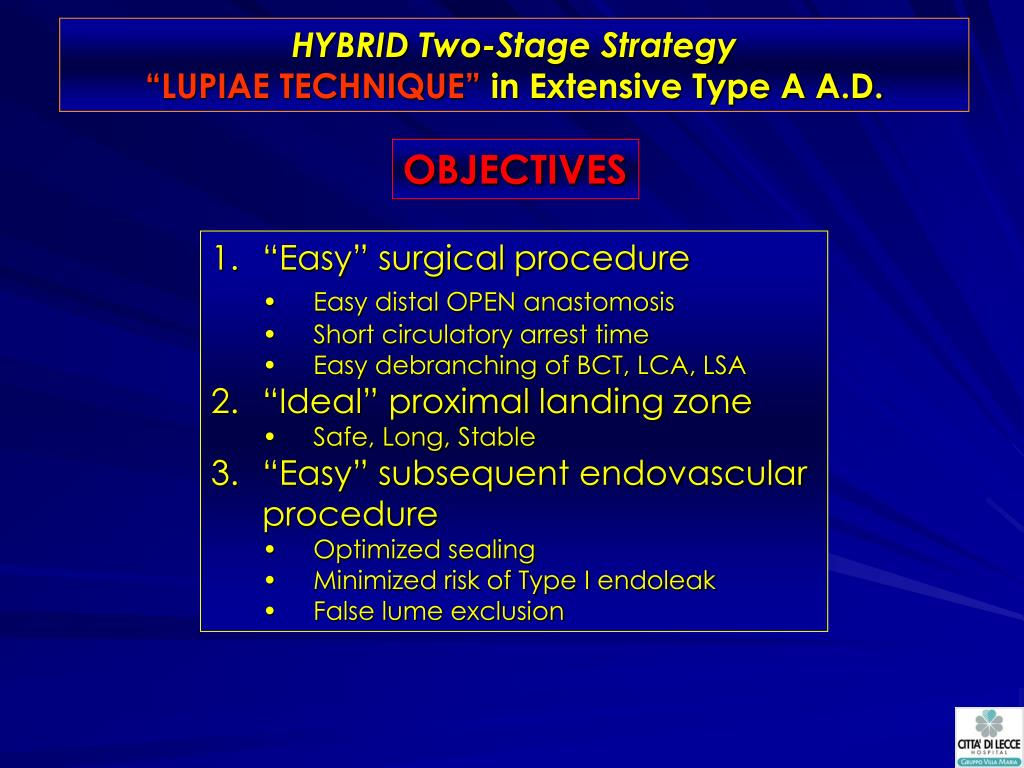 HYBRID Two-Stage Strategy