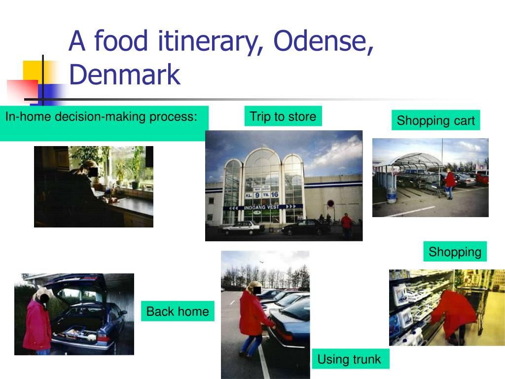 A food itinerary, Odense, Denmark
