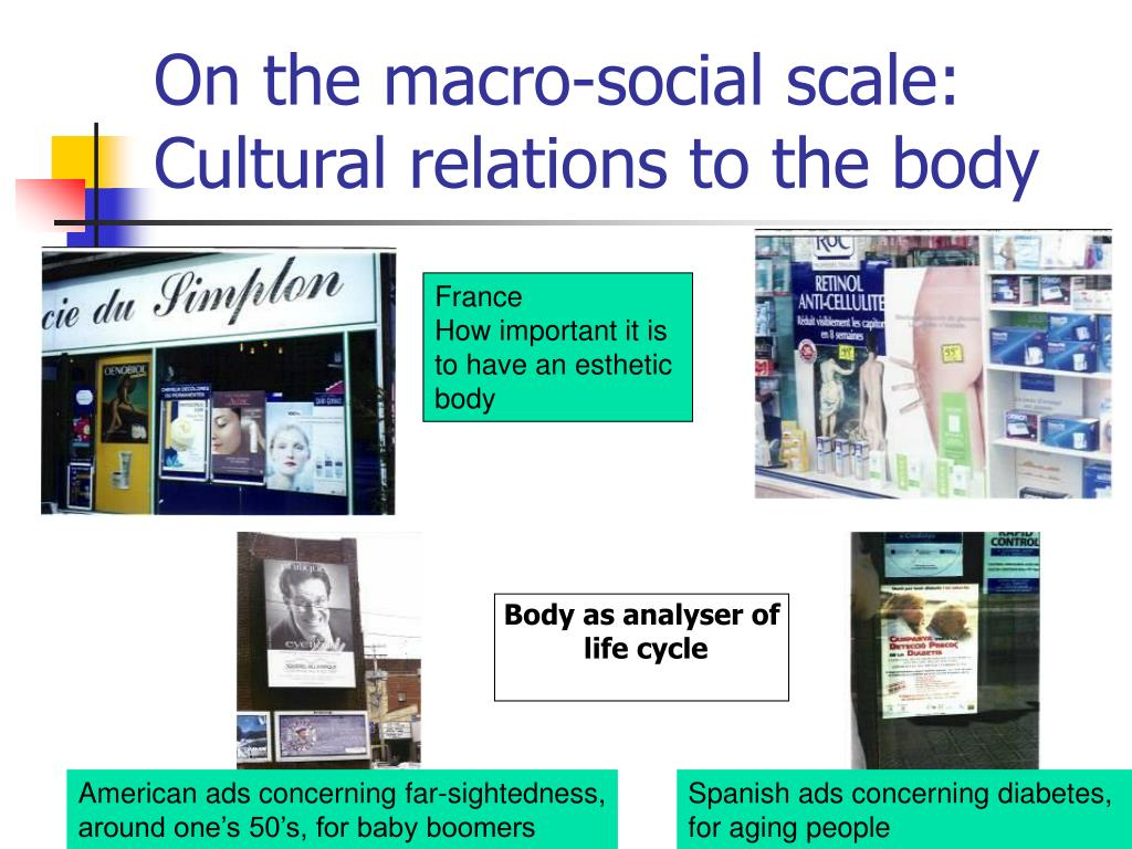 On the macro-social scale: Cultural relations to the body