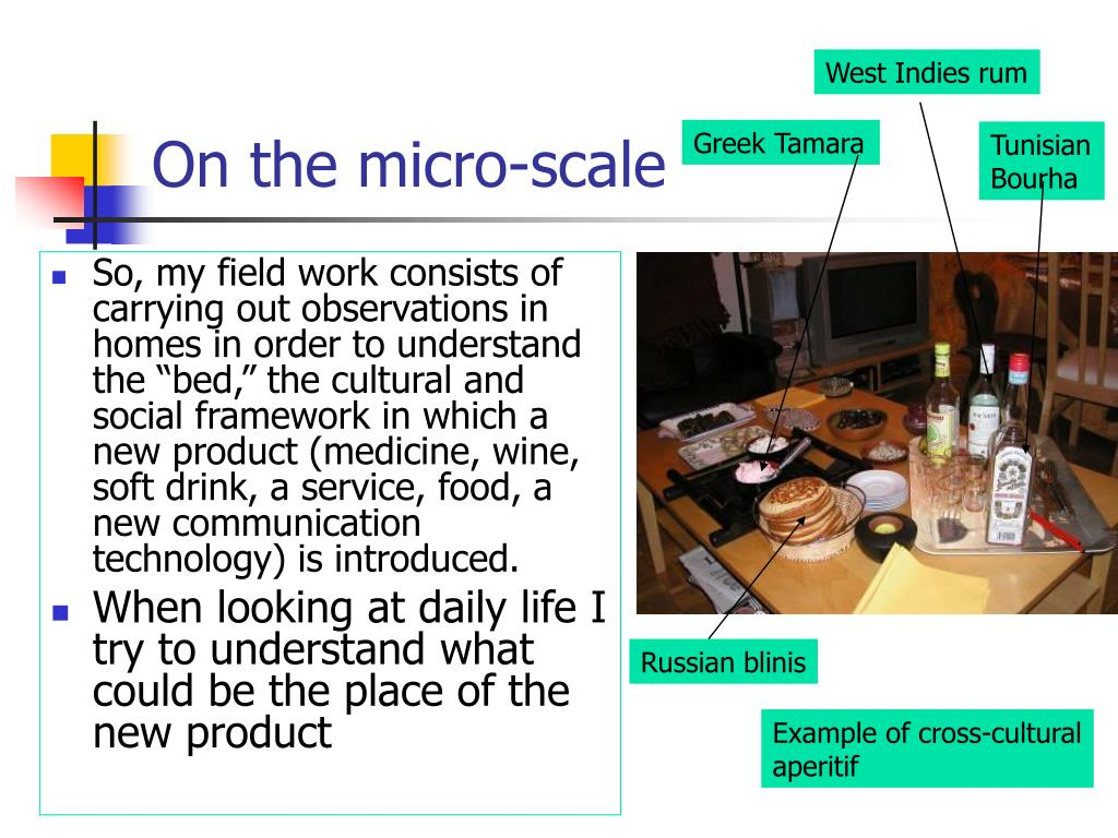 On the micro-scale