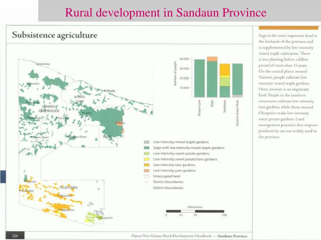 Rural development in Sandaun Province