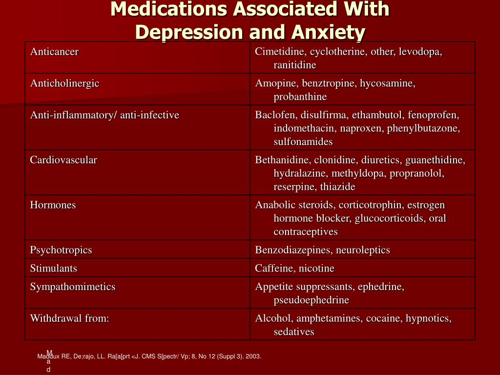 Medications Associated With