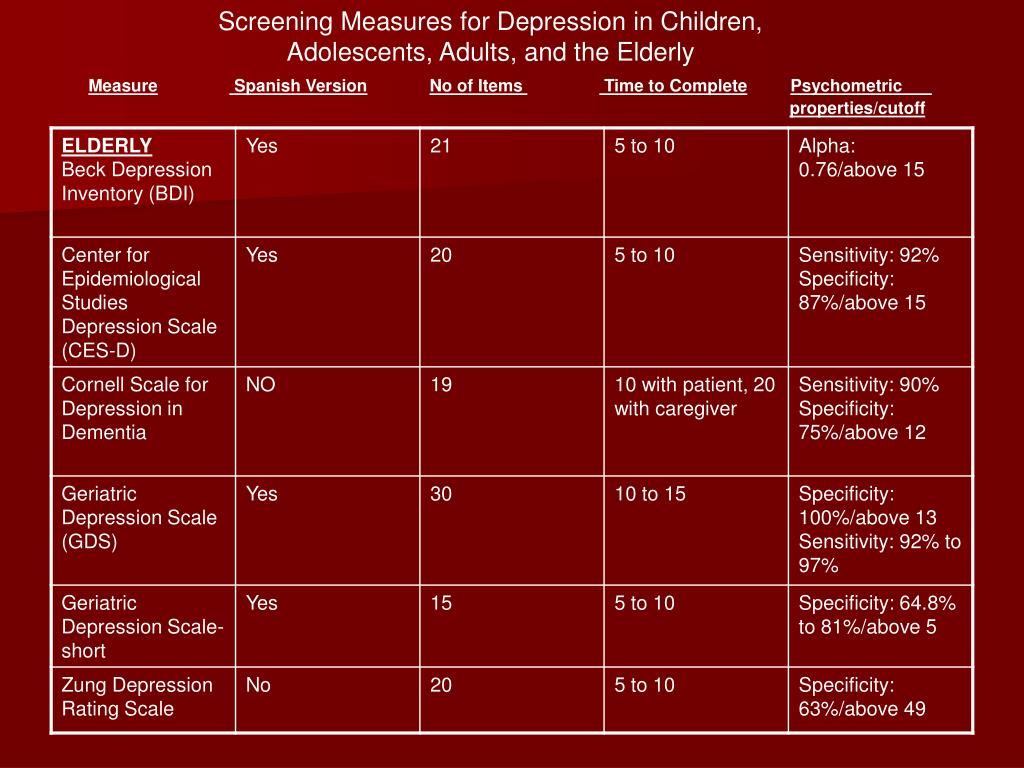 Screening Measures for Depression in Children,