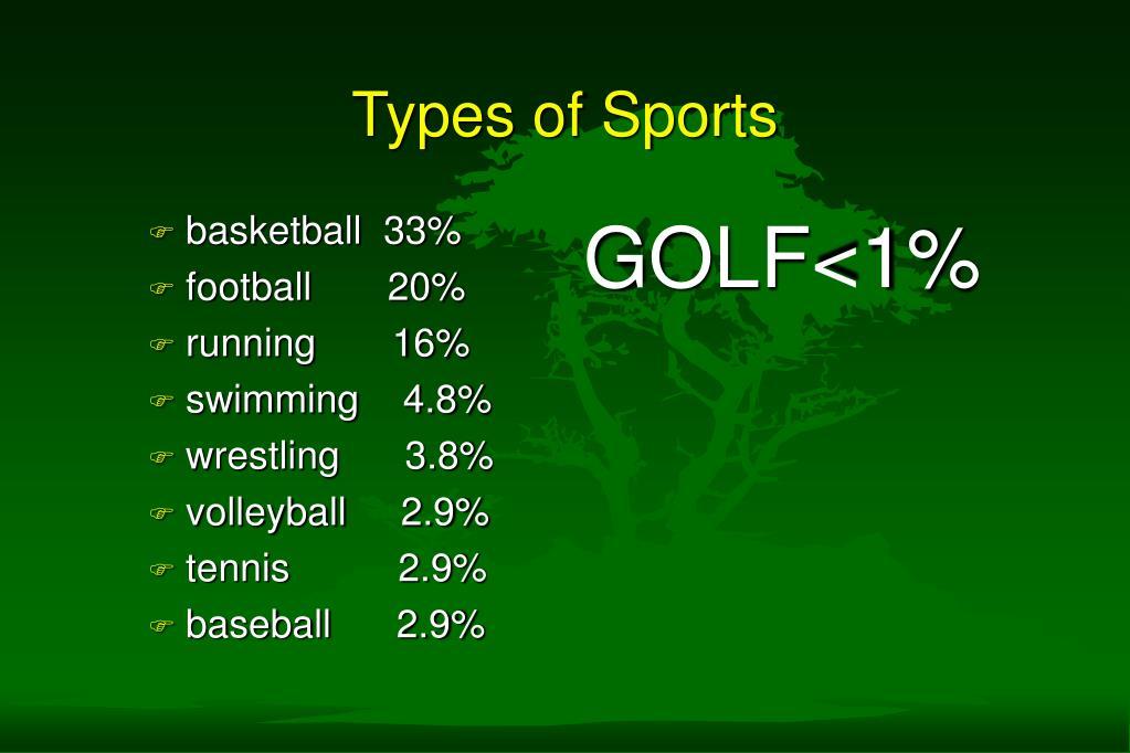 basketball  33%