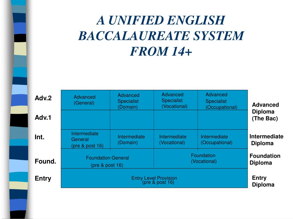 A UNIFIED ENGLISH