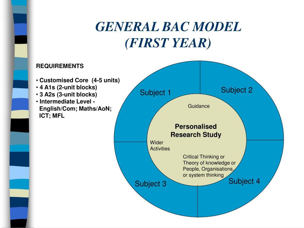 GENERAL BAC MODEL