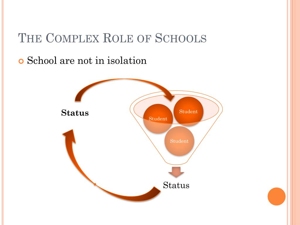 The Complex Role of Schools