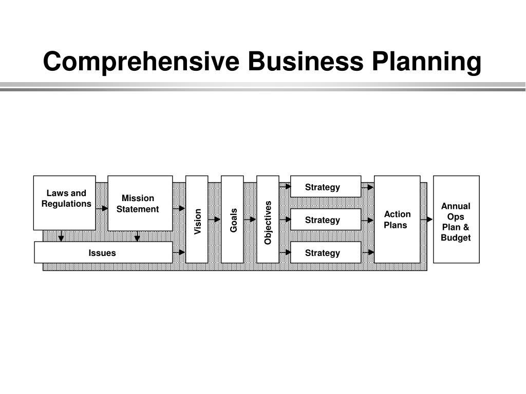 Comprehensive Business Planning