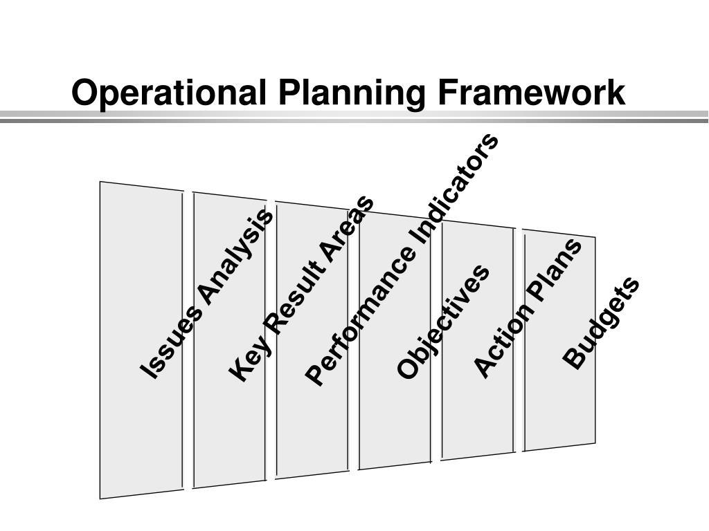 Operational Planning Framework