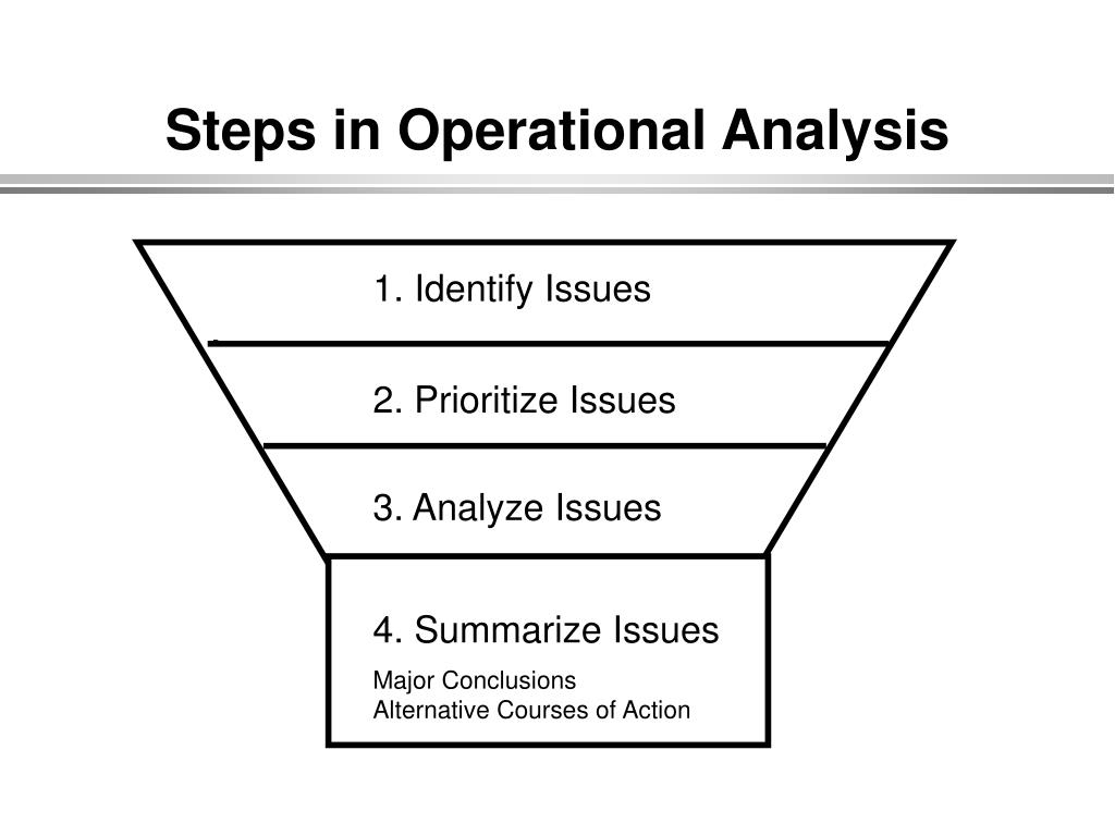 Steps in Operational Analysis