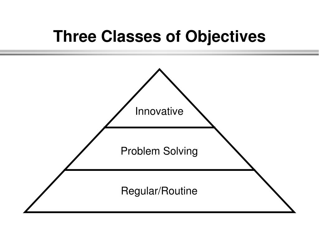 Three Classes of Objectives