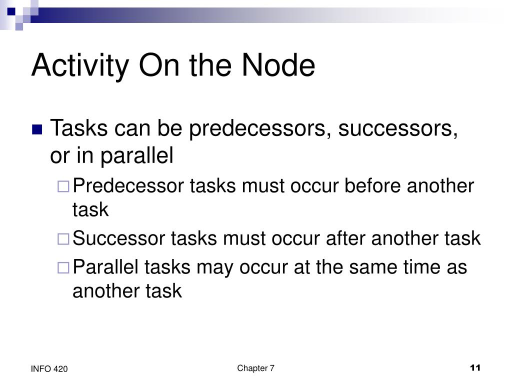 Activity On the Node