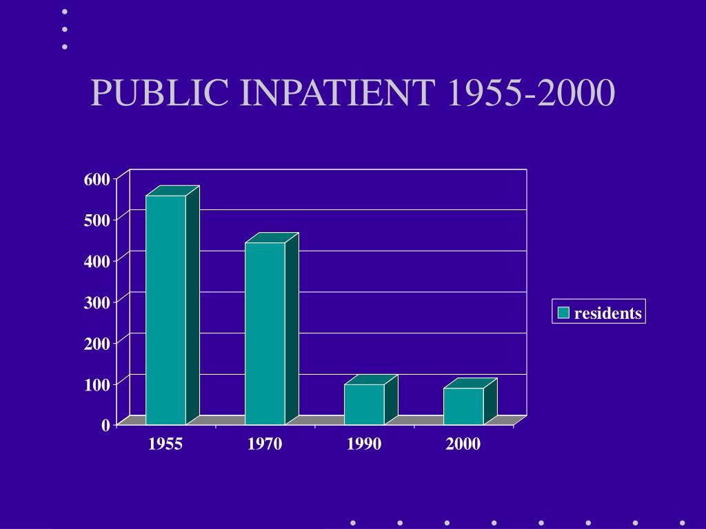 PUBLIC INPATIENT 1955-2000