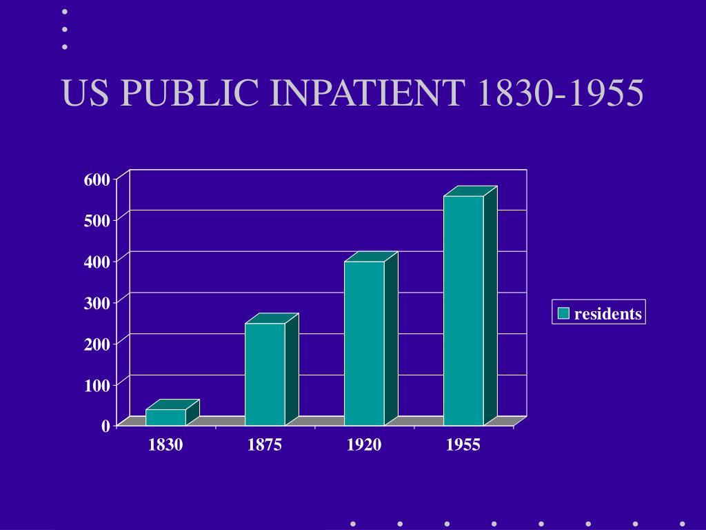 US PUBLIC INPATIENT 1830-1955