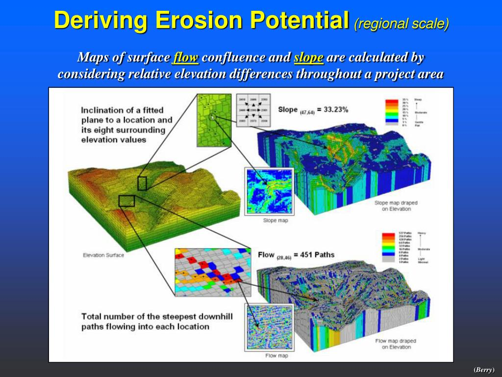 Deriving Erosion Potential
