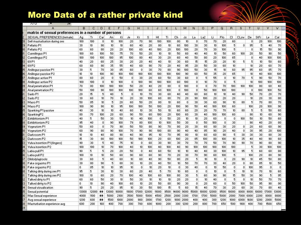 More Data of a rather private kind