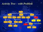 activity tree with problem