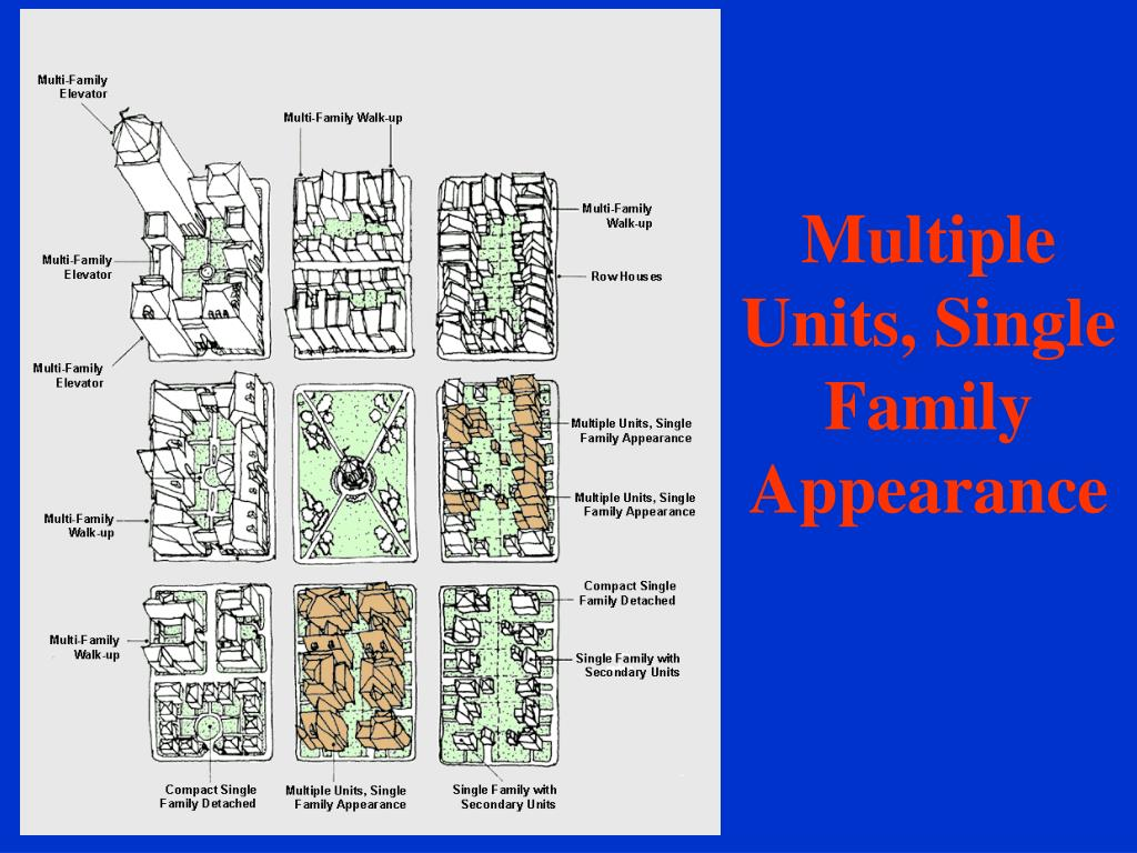 Multiple Units, Single Family Appearance