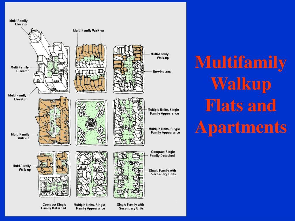 Multifamily Walkup Flats and