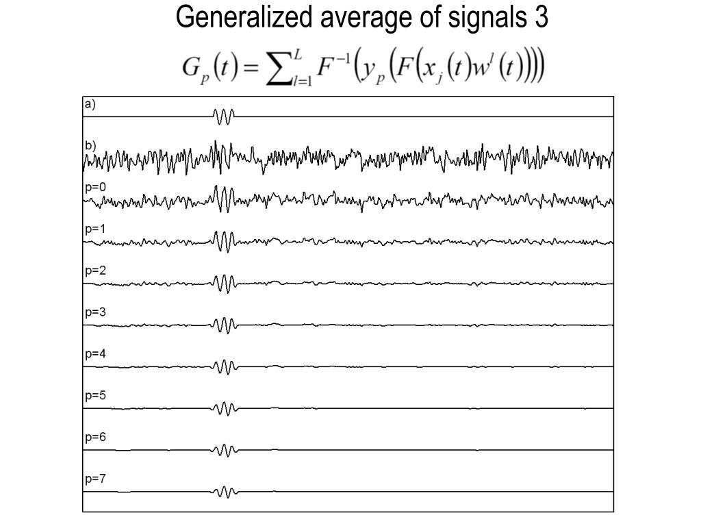 Generalized average of signals 3