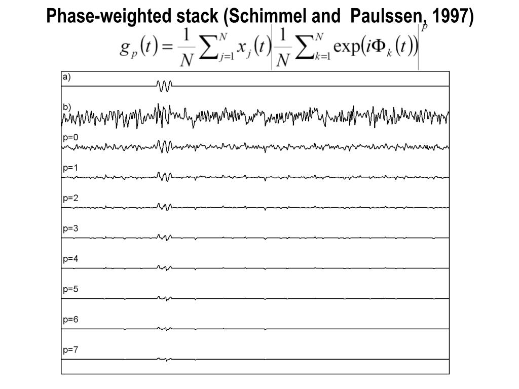 Phase-weighted stack (Schimmel and  Paulssen, 1997)