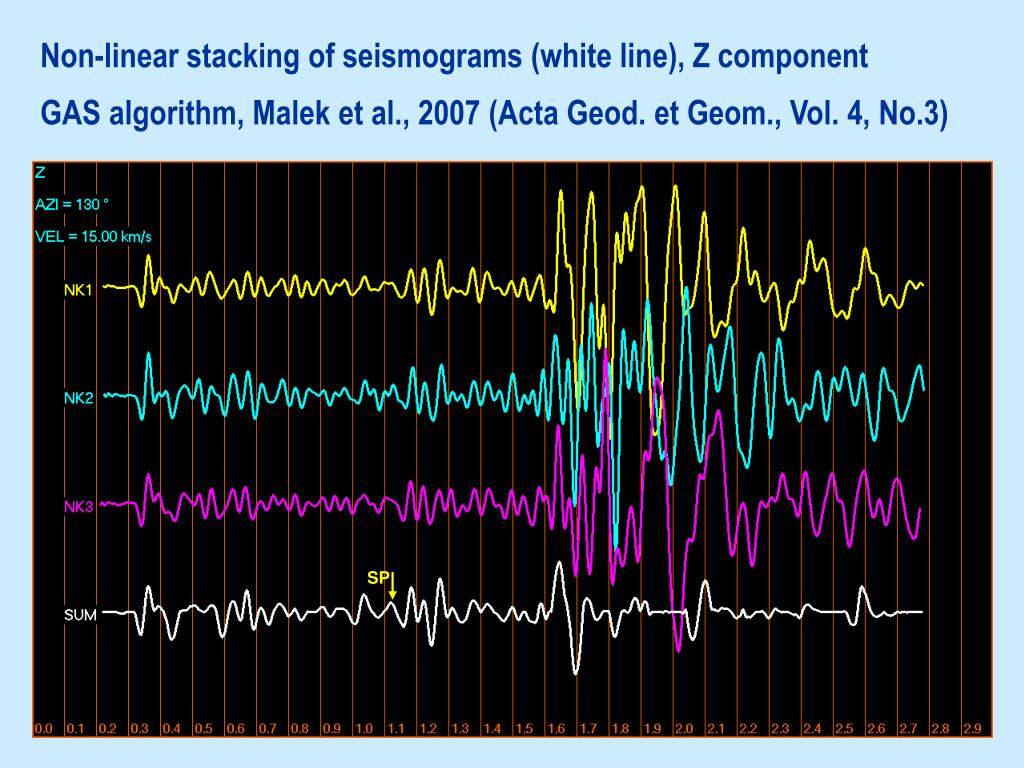 Non-linear stacking of seismograms (white line), Z component