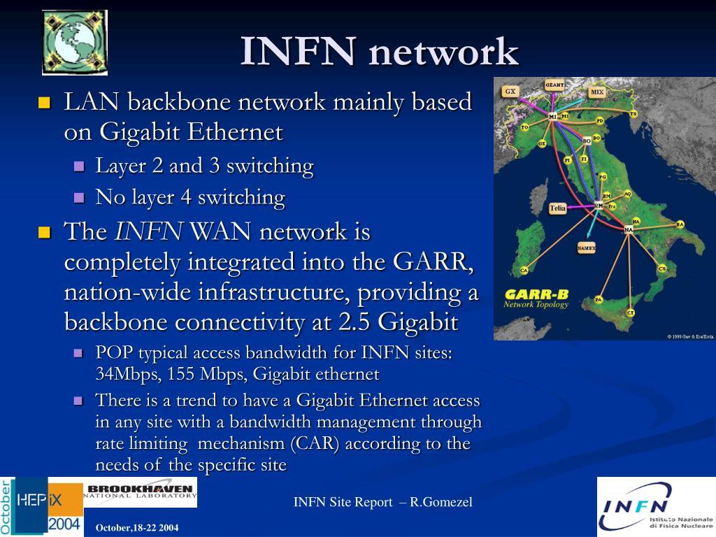 INFN network