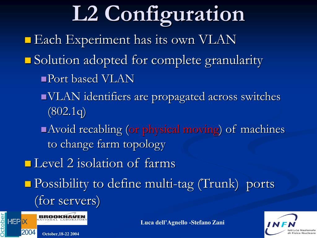 L2 Configuration