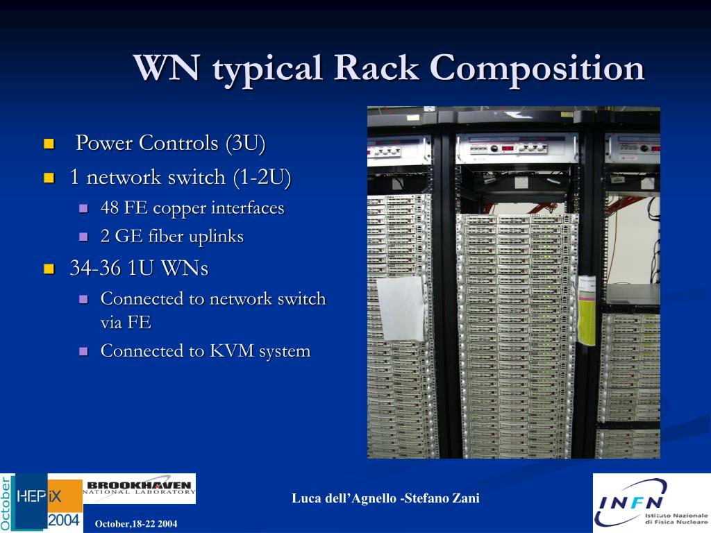 WN typical Rack Composition