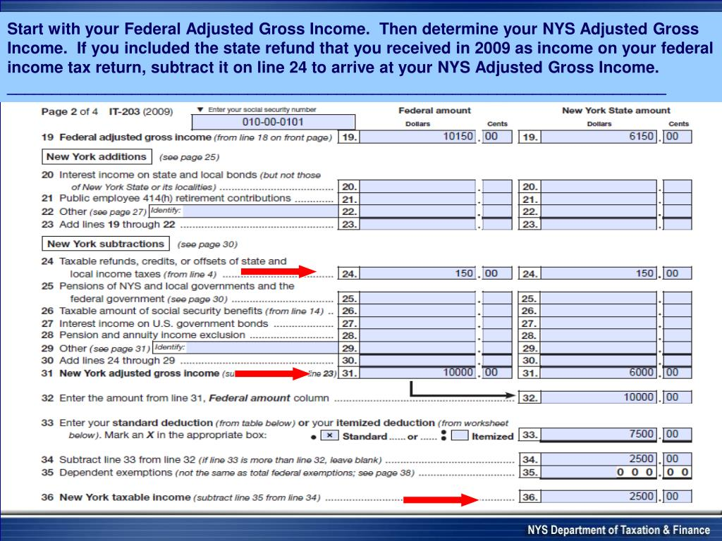 Start with your Federal Adjusted Gross Income.  Then determine your NYS Adjusted Gross Income.  If you included the state refund that you received in 2009 as income on your federal income tax return, subtract it on line 24 to arrive at your NYS Adjusted Gross Income.