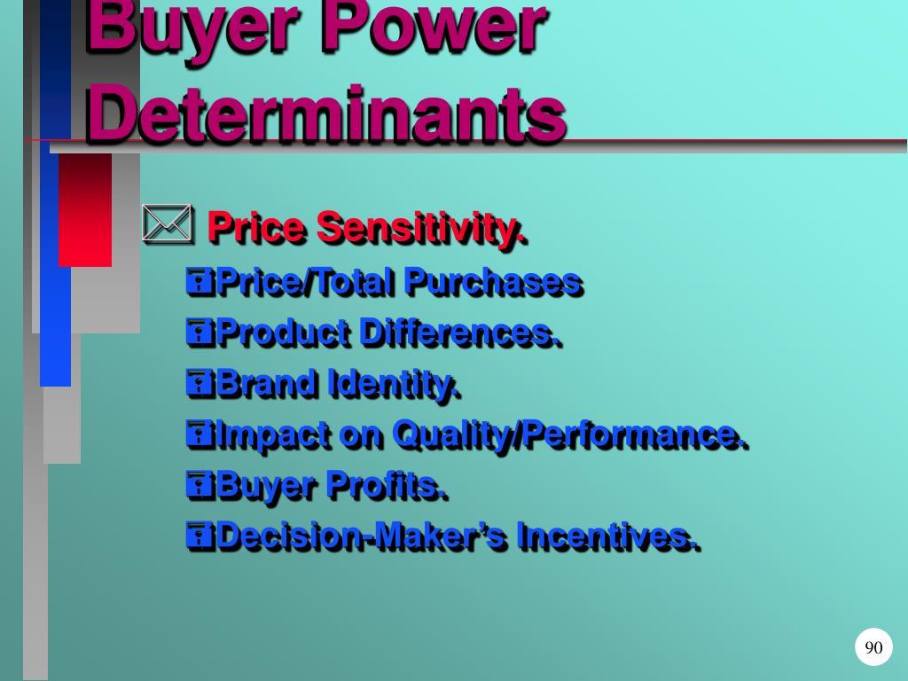 Buyer Power Determinants