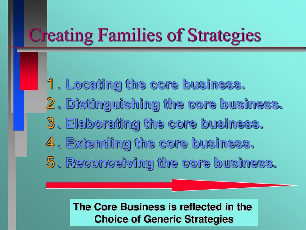 Creating Families of Strategies