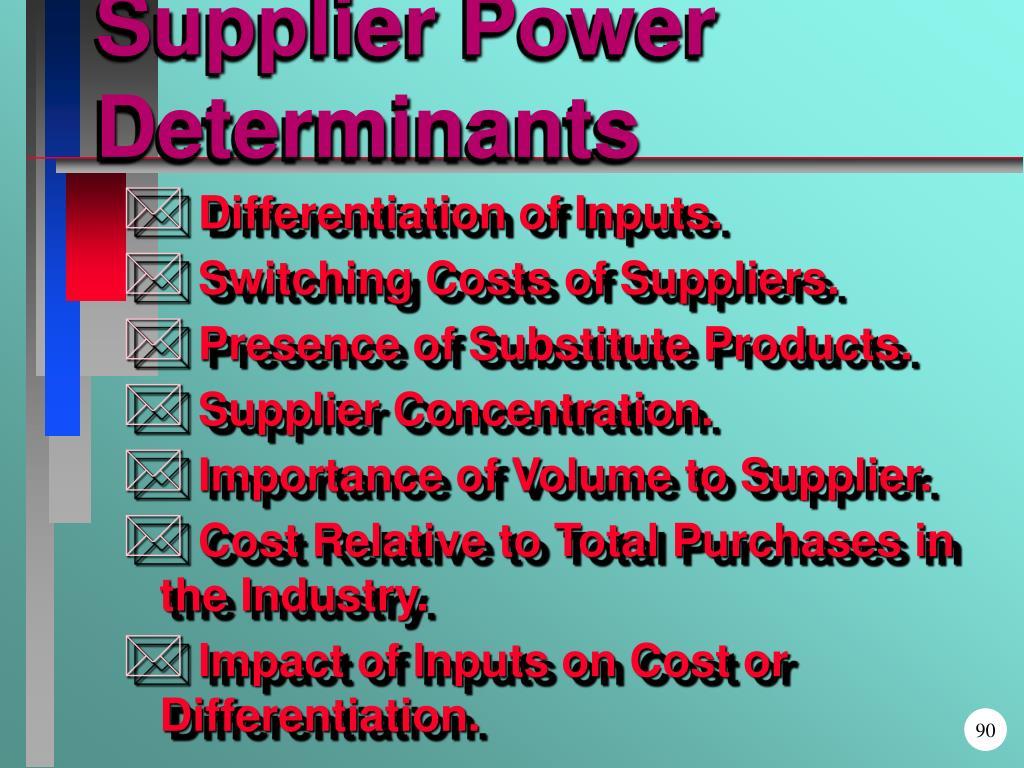 Supplier Power Determinants