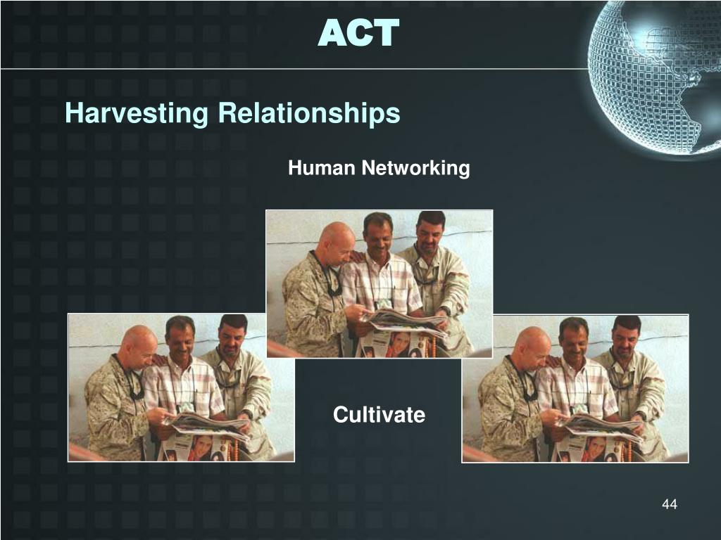 Human Networking