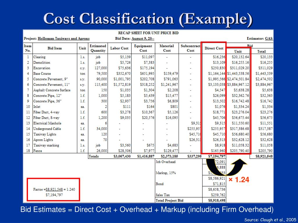 Cost Classification (Example)