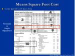 means square foot cost33