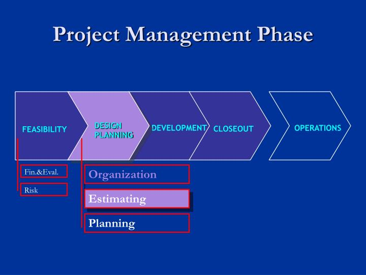 Project management phase