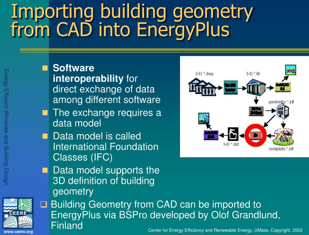 Importing building geometry from CAD into EnergyPlus