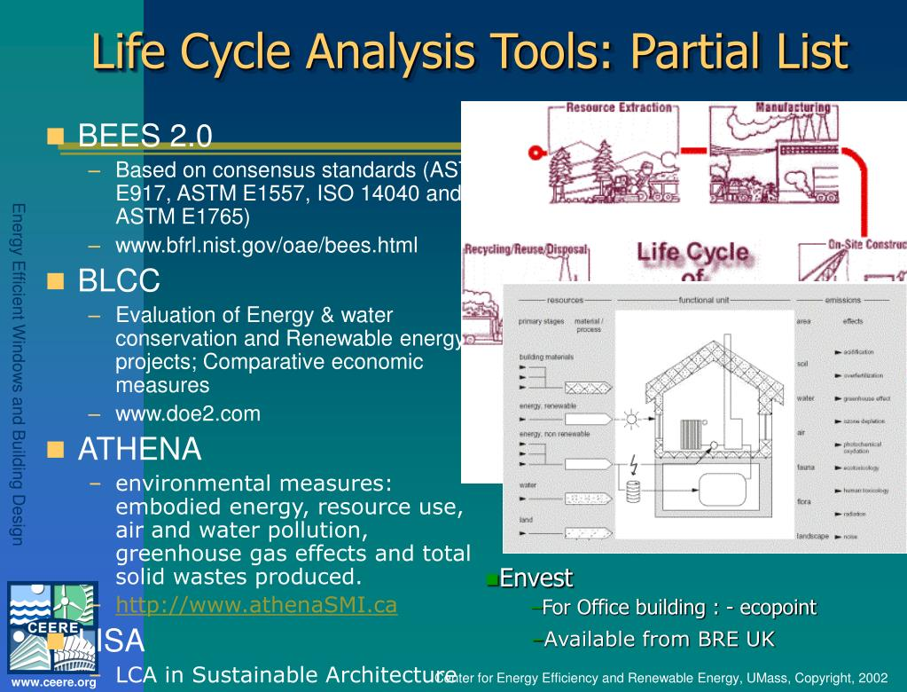 Life Cycle Analysis Tools: Partial List